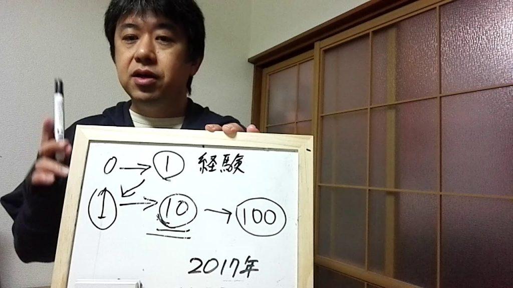 副業で稼ぐ思考。ステップアップ、0から1、1から10を作り、100を目指しましょう。