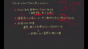 【裏動画】物販アフィリ教育テレビ 菅原・検証結果