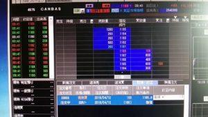 日経225先物ミニで稼ぐ~トレードプラン(4/11)②